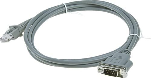 Wand Emulation kabel recht voor Datalogic barcodescanners